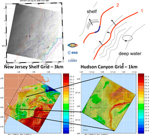 Causes and Effects of Shelf-edge Internal Tide Variability
